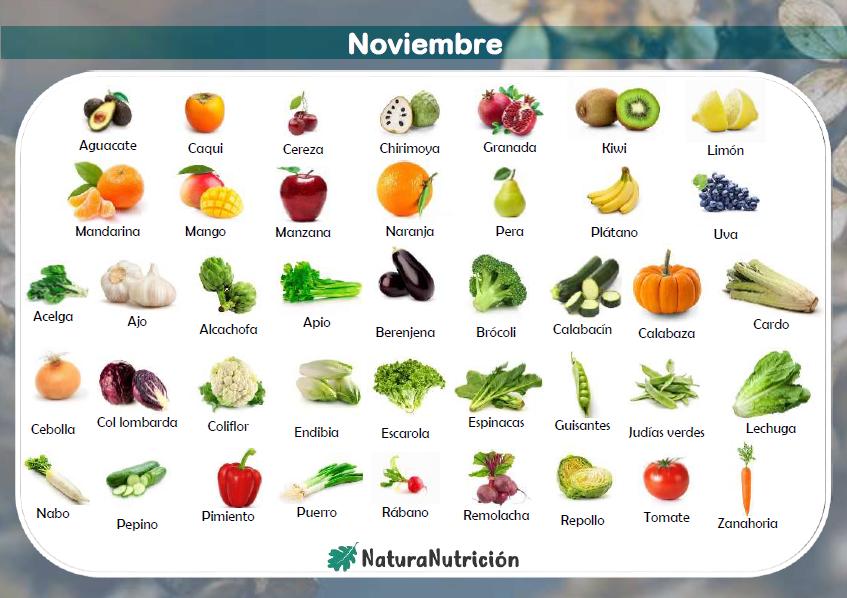 Calendario de Noviembre